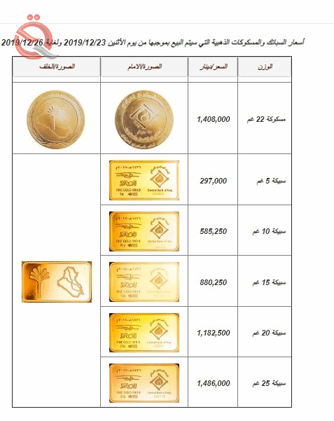 High dollar exchange rate in local markets 18415